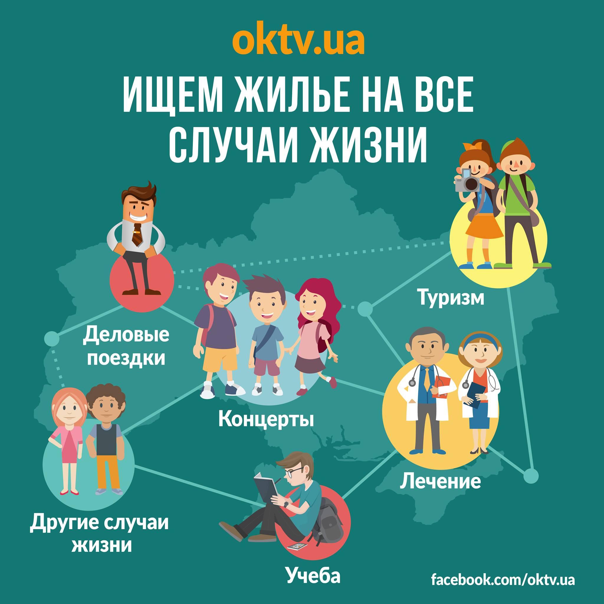 Ищем жилье на все случаи жизни oktv.ua